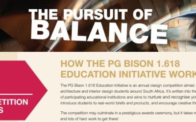 PG Bison 1.618 Education Initiative marks 28 years of supporting top SA interior design and architecture talent
